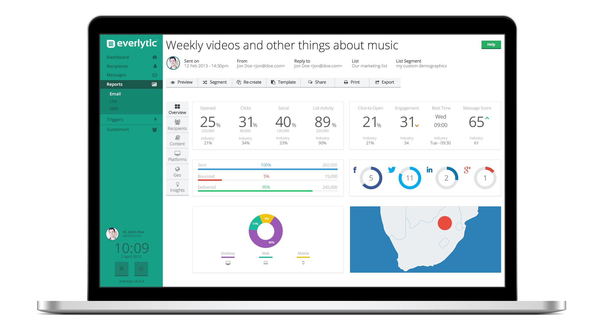 Email Analytics Dashboard
