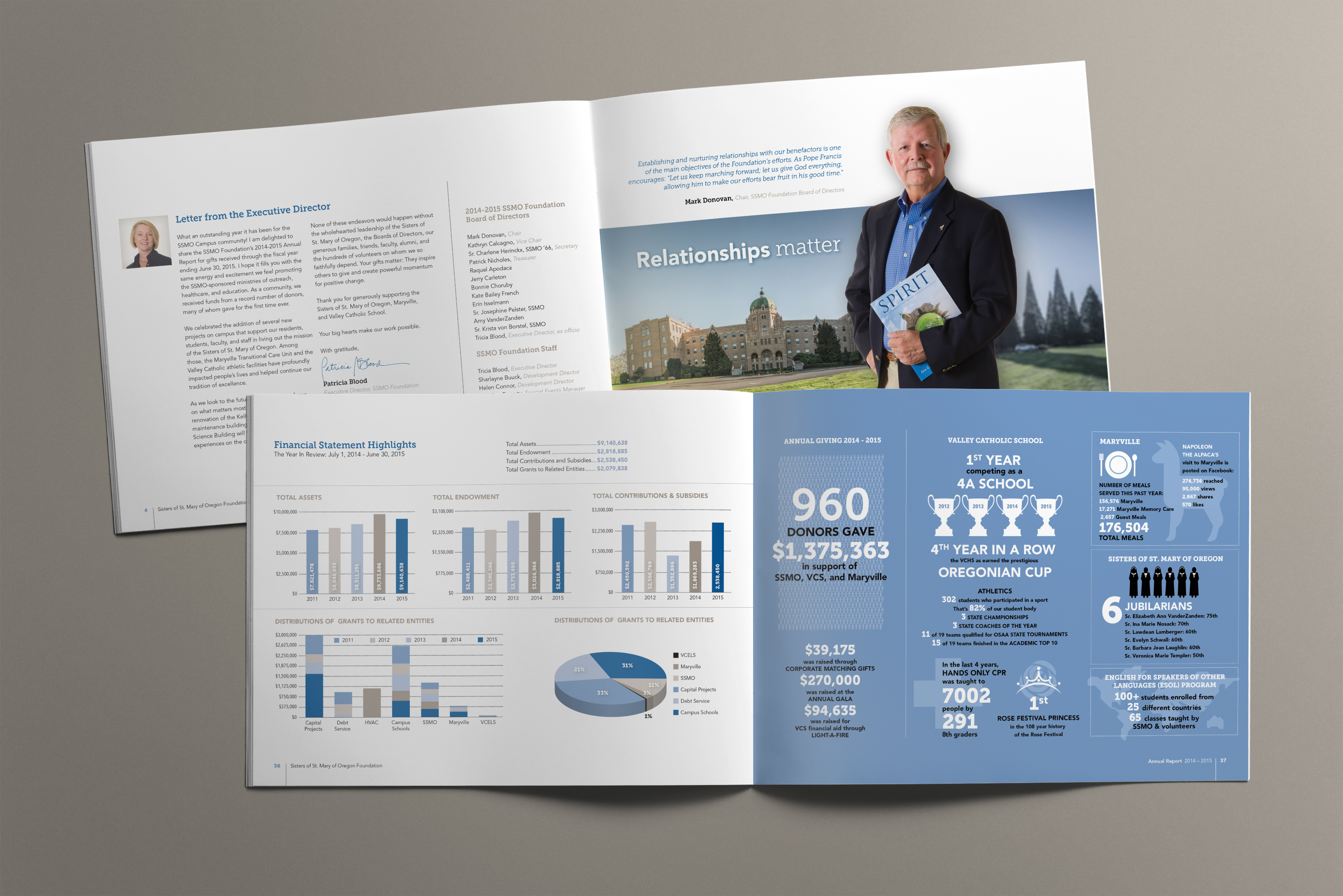 annual report design on behance
