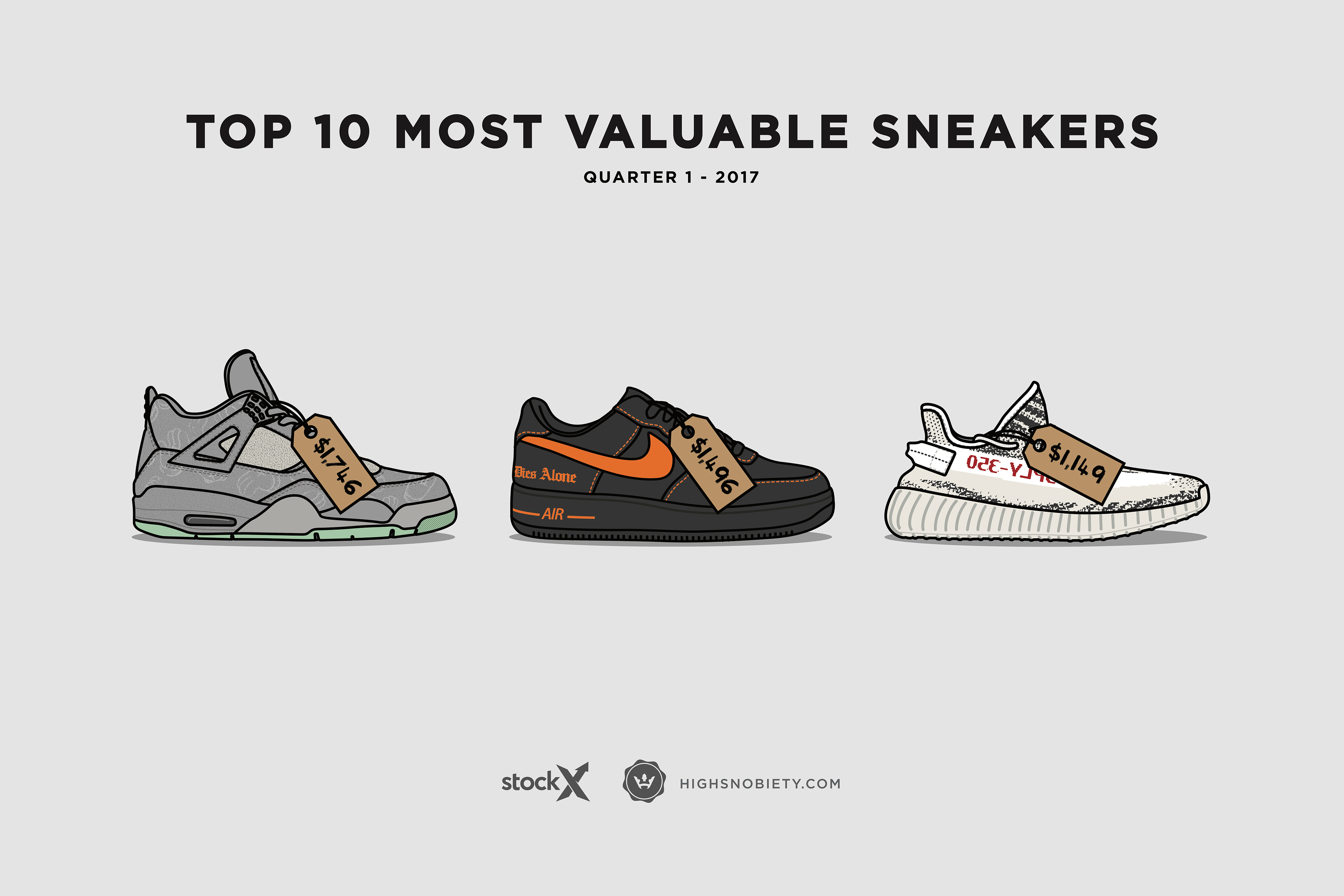 cac1b370a5cef Most Valuable Sneakers