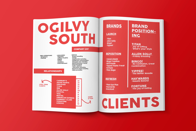 Oglivy & Mather on Behance