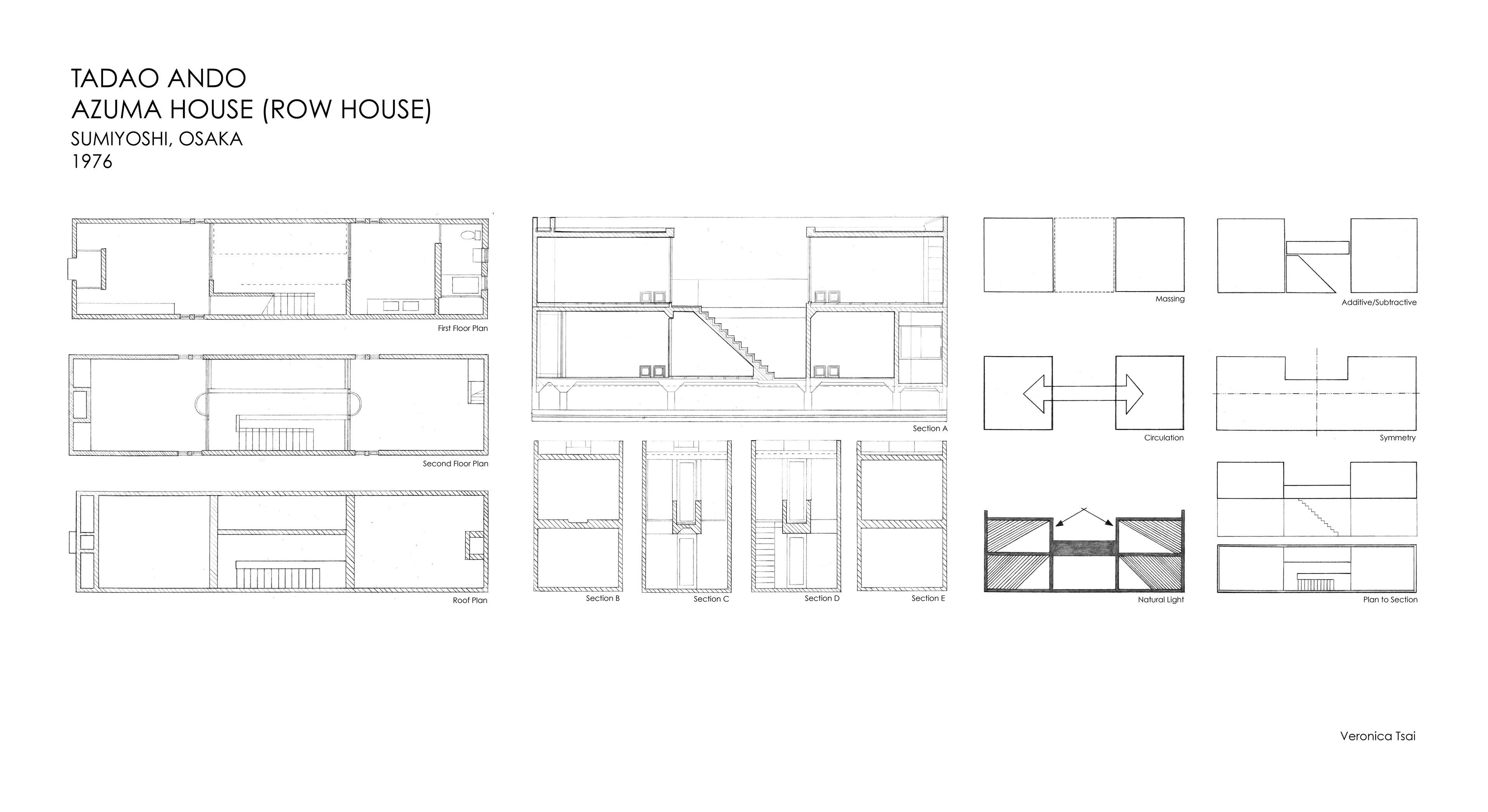 Photo azuma house plan images tadao ando azuma house for Row house dimensions
