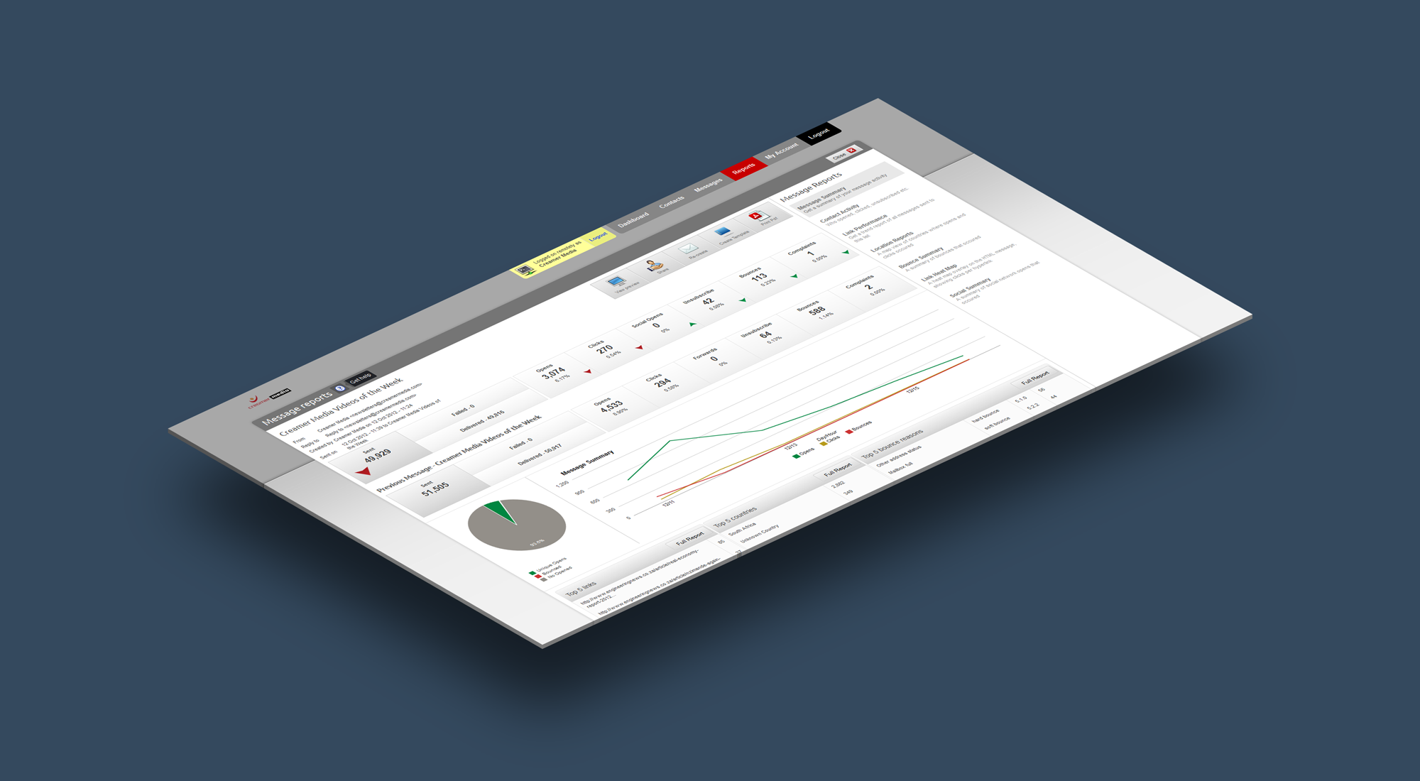Original Analytics Dashboard