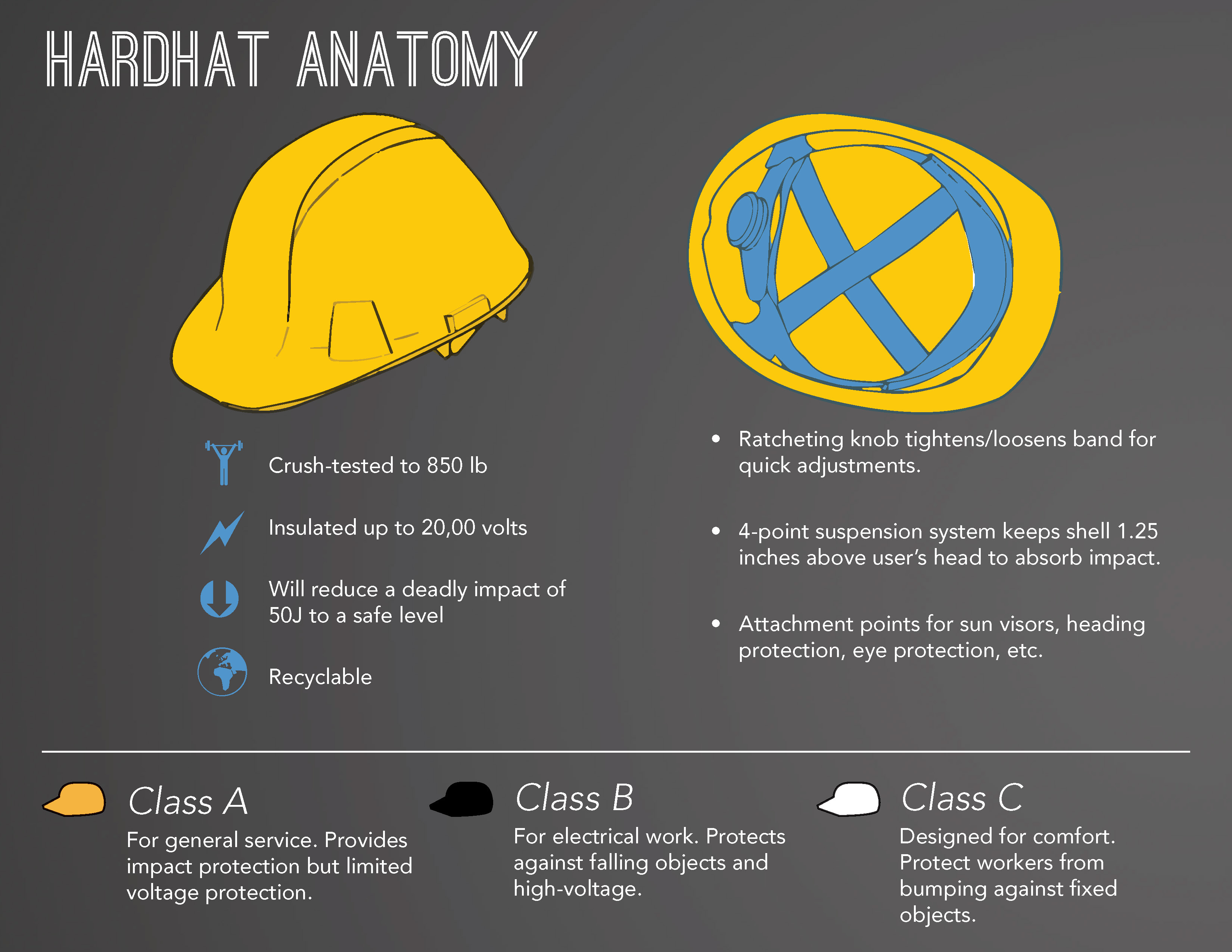 Titan Hard Hat on Behance