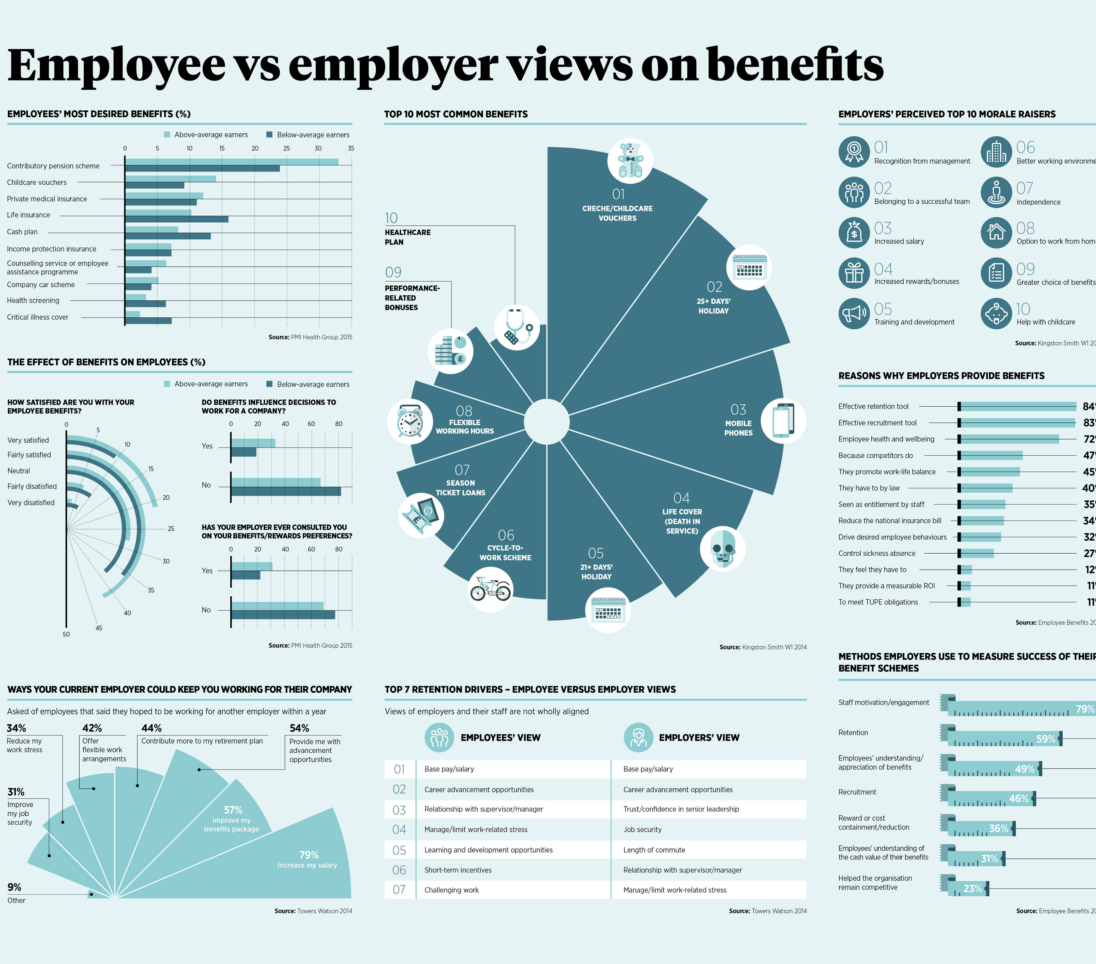 benefits of reduced working hours Flexible working hours are becoming the norm as many companies seek to provide adequate flexible working hours: 7 benefits your business is reduced costs.