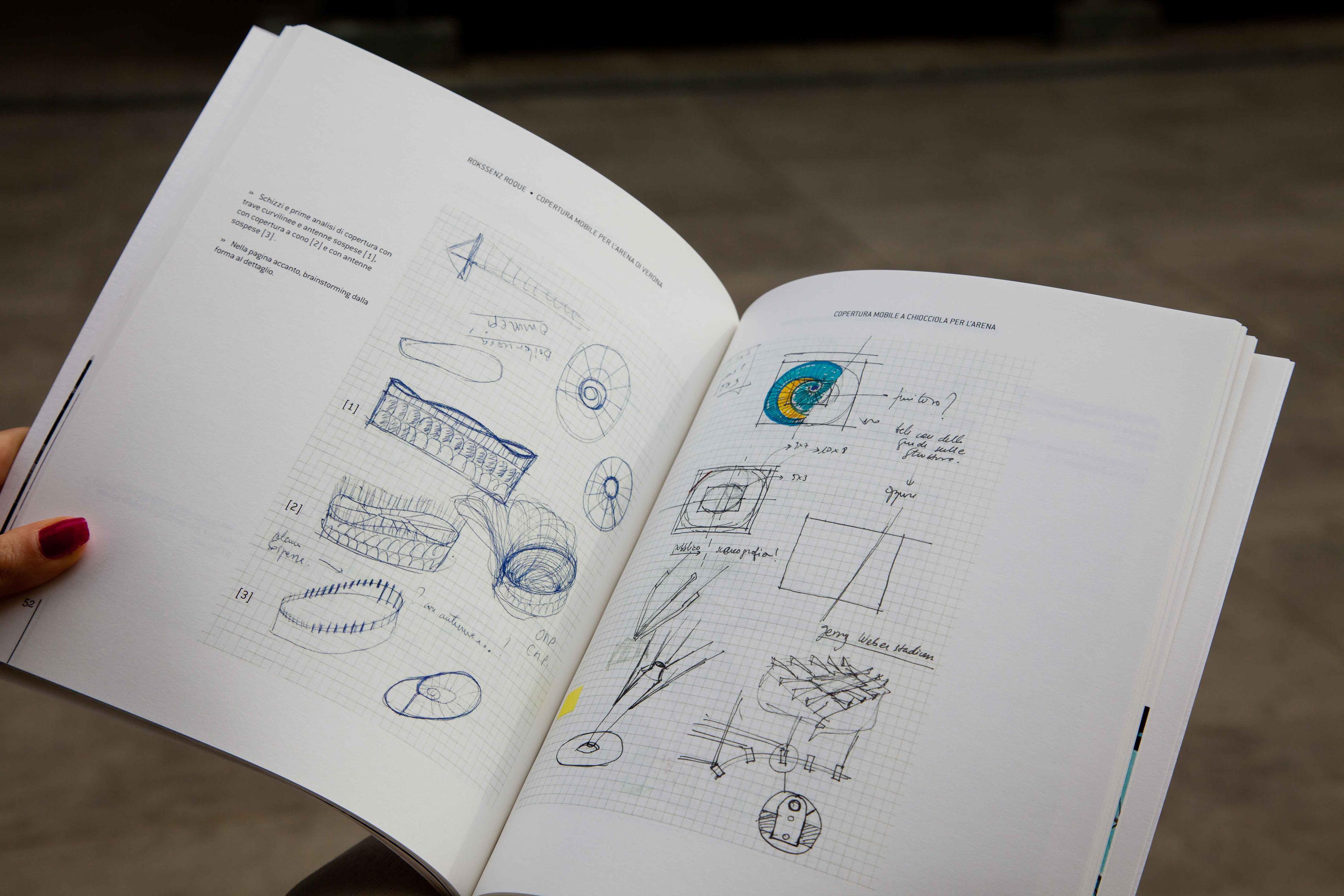 dissertation layouts