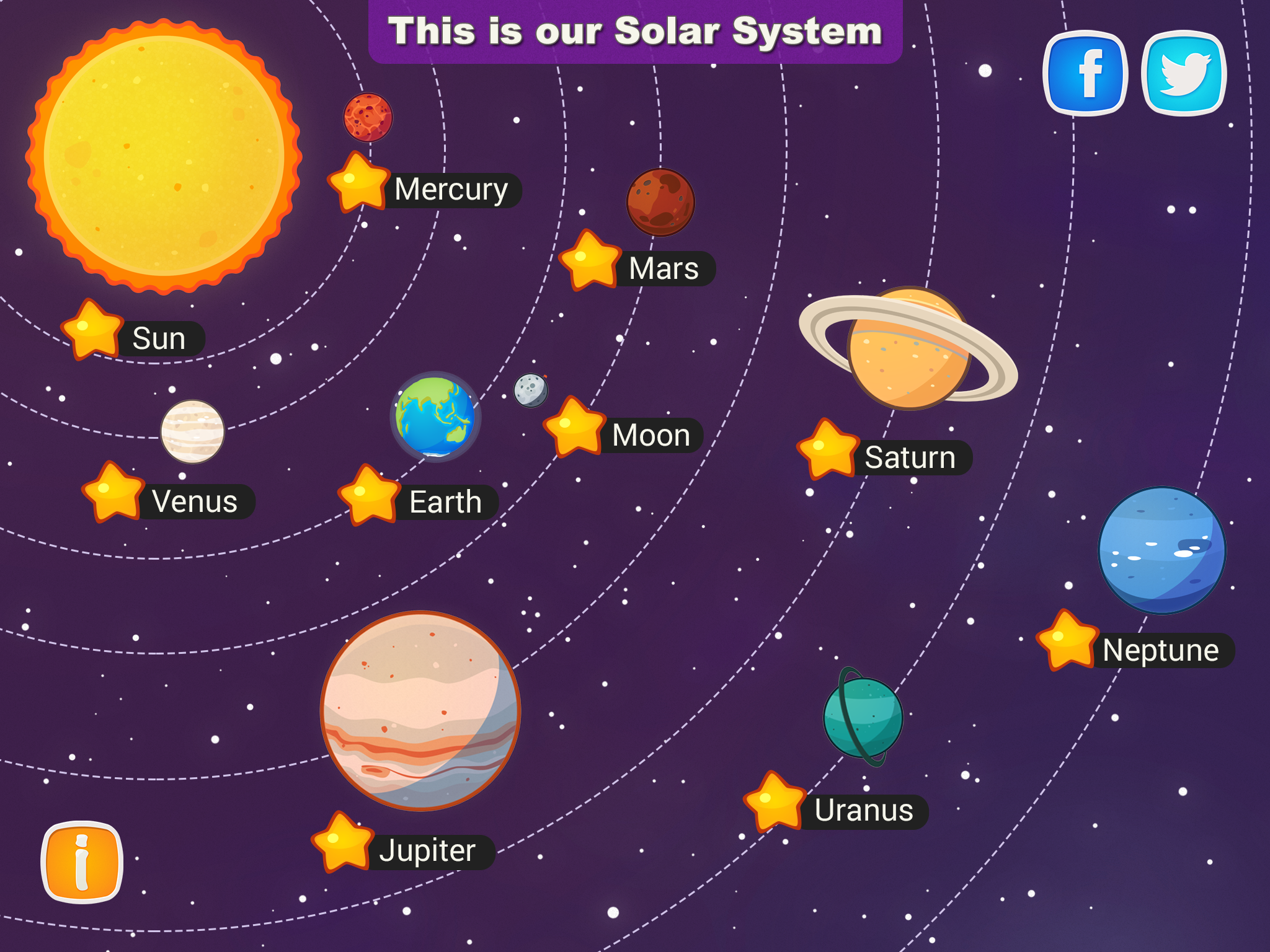 solar system for kids - HD 2048×1536