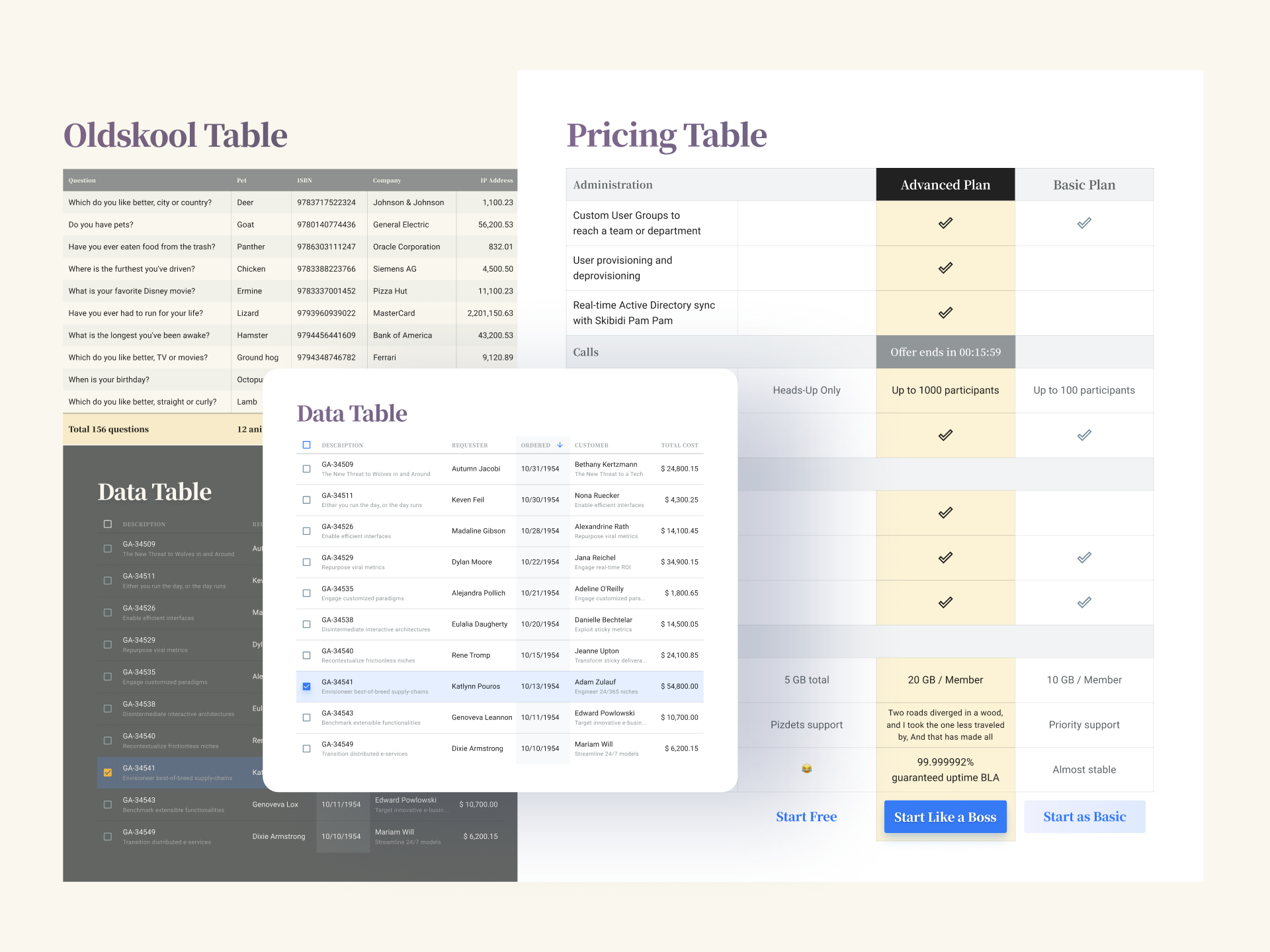 Tables Design Templates for Figma - UpLabs