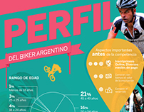 Perfil del Biker Argentino - Info para Eventbrite