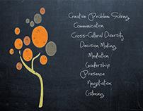 Diagrams, graphic design, business