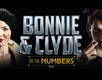 Bonnie & Clyde Poster