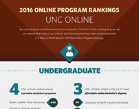 UNC Online: 2016 Online Program Rankings