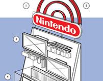 Target Gondola Redesign