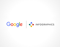 Google - Infographics and More