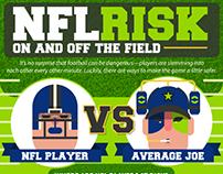 NFL Risks