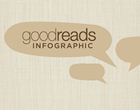 Goodreads Infographics