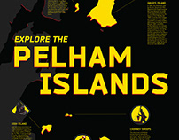 Pelham Islands