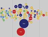 Rural Population — Dynamic Visualization
