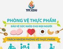 TTC EDU