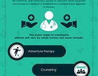Alcohol Addiction Treatment (AAT) Infographic