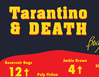 Tarantino movies (infographic)