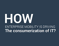 Is Enterprise Mobility Leading Consumerization of IT?