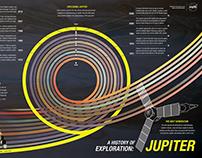 History of Exploration: Jupiter
