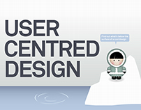 User Centered Design Info-graphic Designed by Pascal Ra