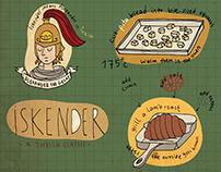 Iskender Kebab Recipe