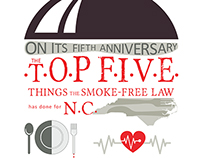 Smoke-free Law Fifth Anniversary Top Five Infographic