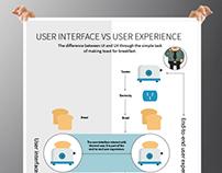 UI vs UX poster