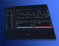 Exchange-Ticker Page