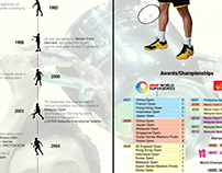 Infographic (Lee Chong Wei)