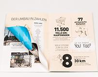 Das neue Einkaufen in Graz // magazine (CITY PARK)