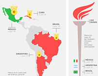 Infografías Coca-Cola México 1
