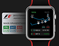 F1 Apple Watch Live Timing & E-ticket app