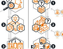 Cadmes | icon design & infographic