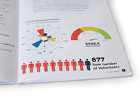 WMEAC 2014 Annual Report