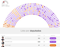 A votação do impeachment na Câmara