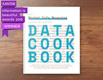 Market Cafe Magazine - A zine about data visualization