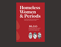 Homelessness & Period Poverty