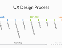 Net-New Feature UX Process
