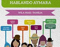 Infografía - Hablando Aymara - Familia y Personas