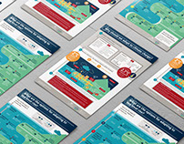 Coastal climate change infographics