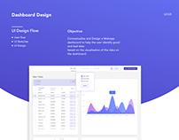 Dashboard UI Design