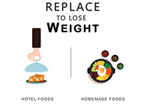 Replace To Lose Weight