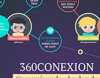 Infografía sobre el Storytelling