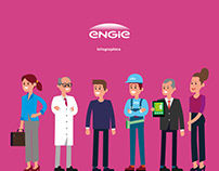 Engie creating infographic posters