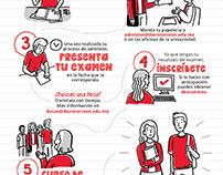 Guía de Inscripción IBERO Torreón 2017