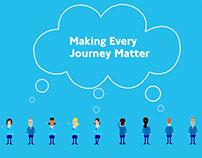 Making Every Journey Matter - Transport For London
