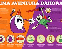 Infográfico Uma Aventura Dahora!